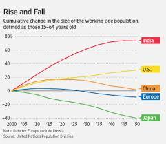 demography2