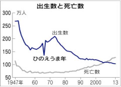 demography4