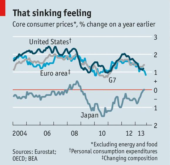 deflation-japan-US